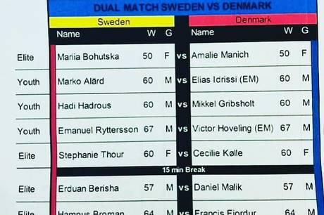 Danmark vandt lørdagens bokselandskamp i Malmø mod svenskerne med 6-4. Tre Hornslet boksere var i ringen, og to af dem vandt deres kampe.